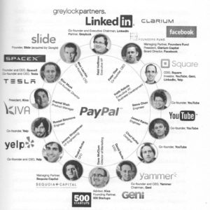 PayPal Mafia Infographic, from Reid Hoffman's fantastic book - The Startup of You